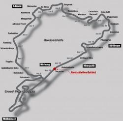 Nurburgring lap times - SuperCarsCentral